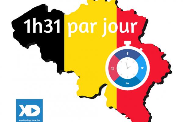 Réseaux sociaux : les Belges y consacrent seulement 1h31 par jour (exclusif)