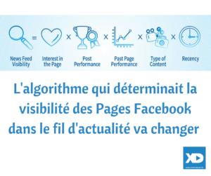 Algorithme Facebook Newsfeed Xavier Degraux