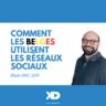 Comment les Belges utilisent les réseaux sociaux (étude GWI)