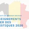 Les Belges et les réseaux sociaux: les 3 enseignements à tirer des statistiques 2020